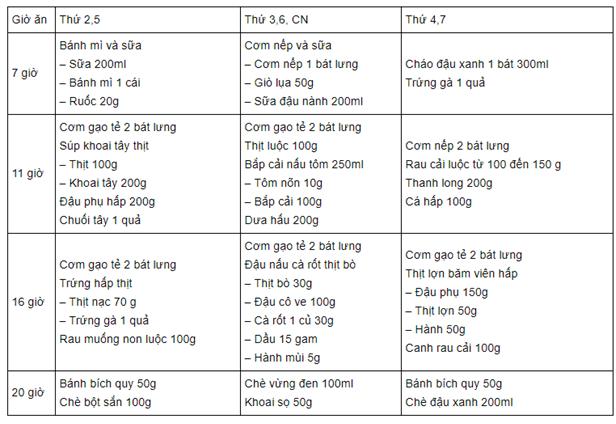 thực đơn cho người bị đau dạ dày